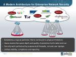 a modern architecture for enterprise network security