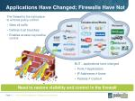 applications have changed firewalls have not