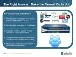 the right answer make the firewall do its job