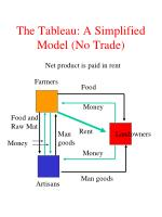 the tableau a simplified model no trade