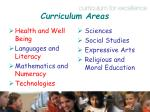 curriculum areas
