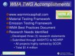 wma twg accomplishments