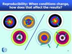 reproducibility when conditions change how does that affect the results