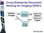 cross enterprise document sharing for imaging xds i