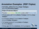 annotation examples rdf triples