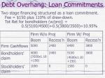 debt overhang loan commitments