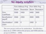 no equity solution