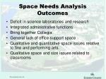 space needs analysis outcomes