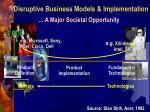 disruptive business models implementation