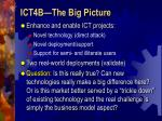 ict4b the big picture