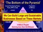 the bottom of the pyramid
