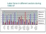 labor force in different sectors during 1990 97