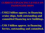 current financing levels on passenger ships