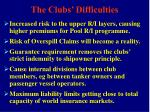 the clubs difficulties