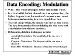 data encoding modulation