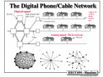 the digital phone cable network