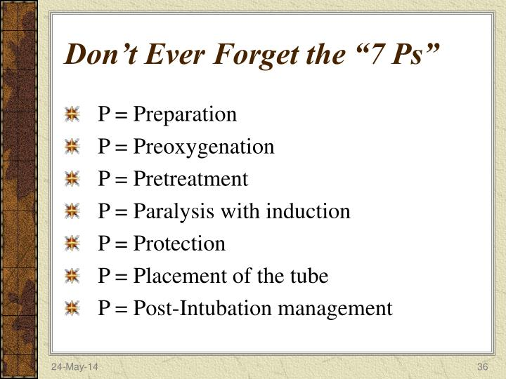"""Don't Ever Forget the """"7 Ps"""""""