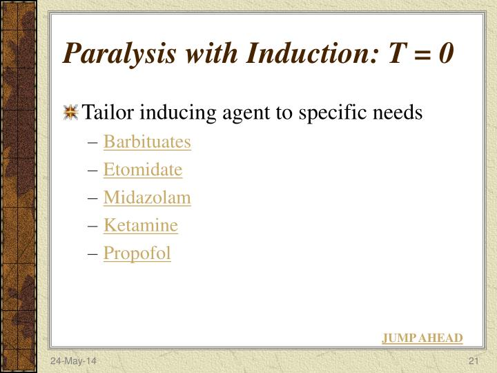 Paralysis with Induction: T = 0