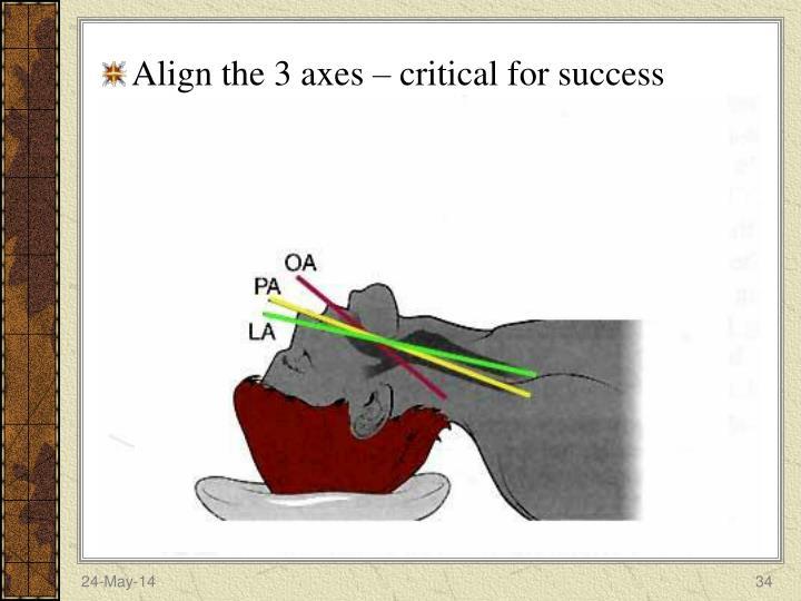 Align the 3 axes – critical for success