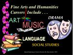 fine arts and humanities careers include