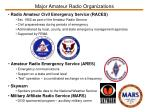 major amateur radio organizations