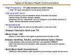 types of amateur radio communication