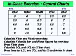 in class exercise control charts