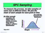 spc sampling