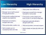 low hierarchy high hierarchy