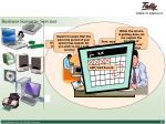 business scenario services