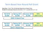 term based year round pell grant