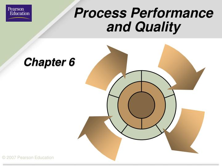 process performance and quality n.