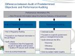audit of predetermined objectives