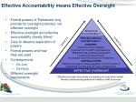 effective accountability means effective oversight