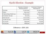 831 b election example