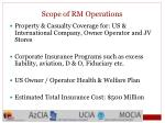 scope of rm operations