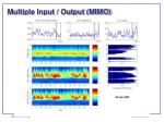 multiple input output mimo