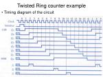 twisted ring counter example4