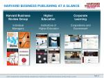 harvard business publishing at a glance