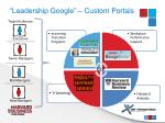 leadership google custom portals