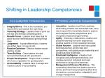 shifting in leadership competencies