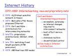 internet history1