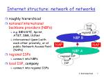 internet structure network of networks