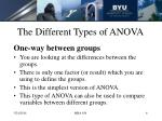 the different types of anova