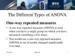 the different types of anova1