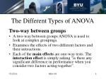 the different types of anova2