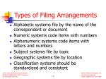 types of filing arrangements