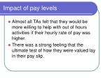 impact of pay levels