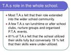 t a s role in the whole school