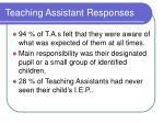 teaching assistant responses